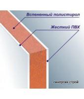 Оргалитовые панели с отверстиями